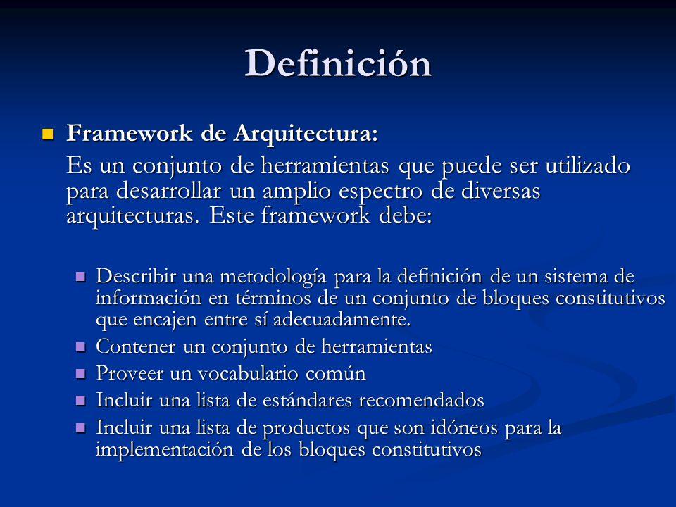 Definición Framework de Arquitectura:
