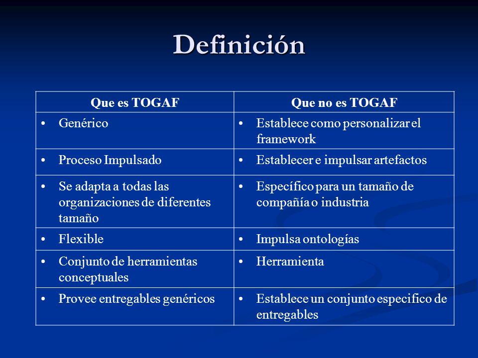 Definición Que es TOGAF Que no es TOGAF Genérico