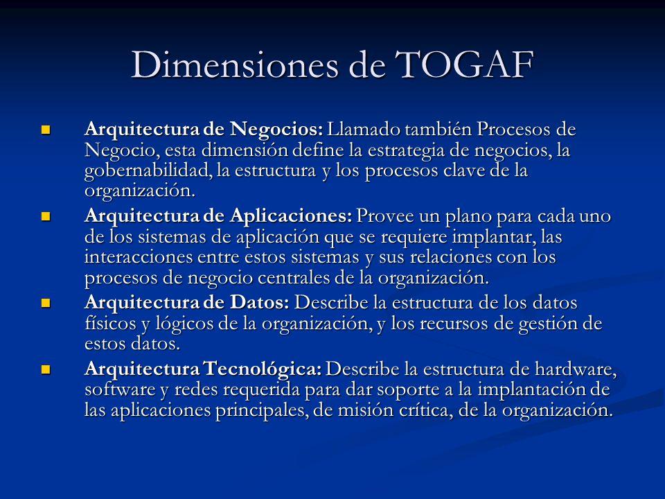 Dimensiones de TOGAF
