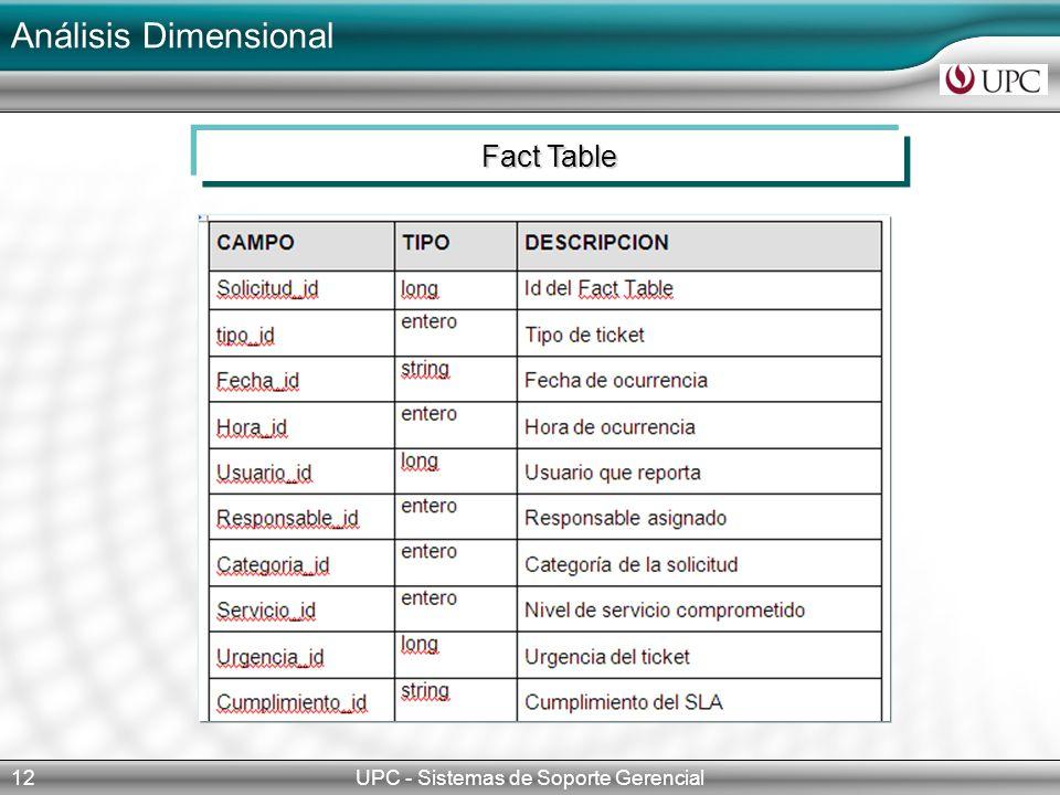 UPC - Sistemas de Soporte Gerencial