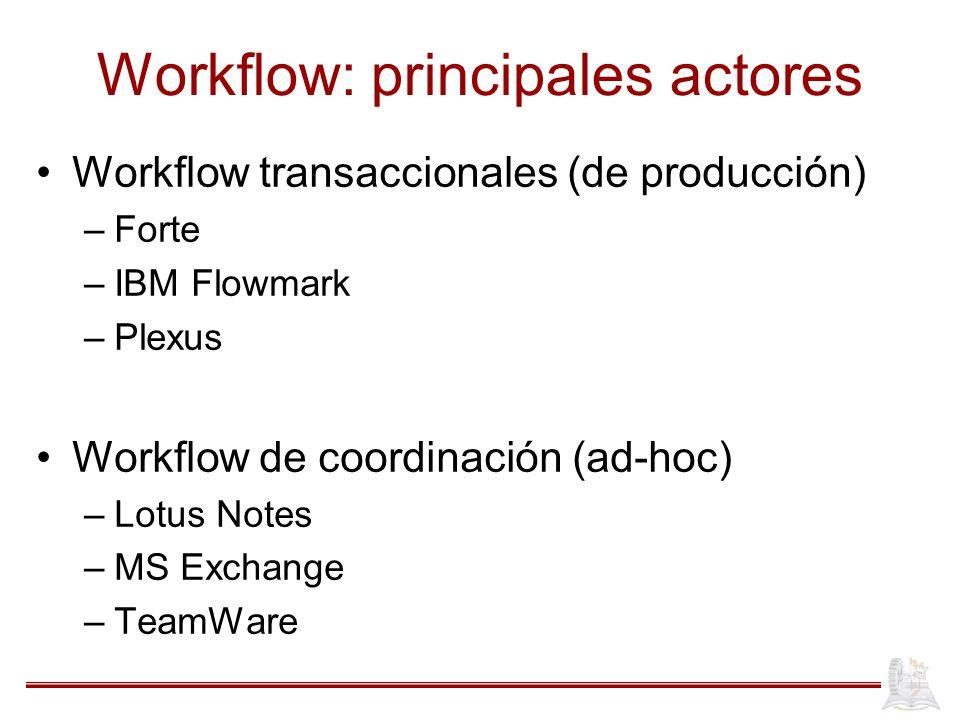 Workflow: principales actores