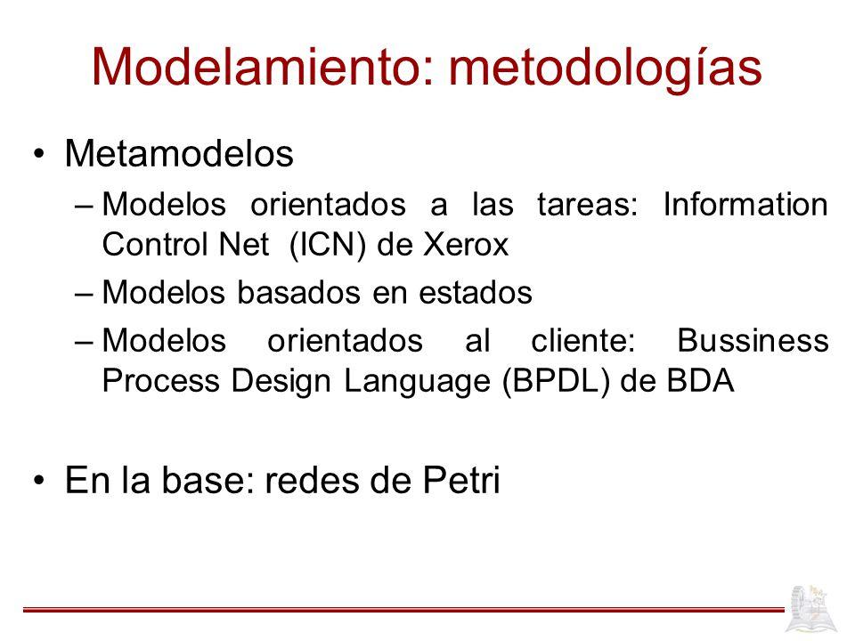Modelamiento: metodologías