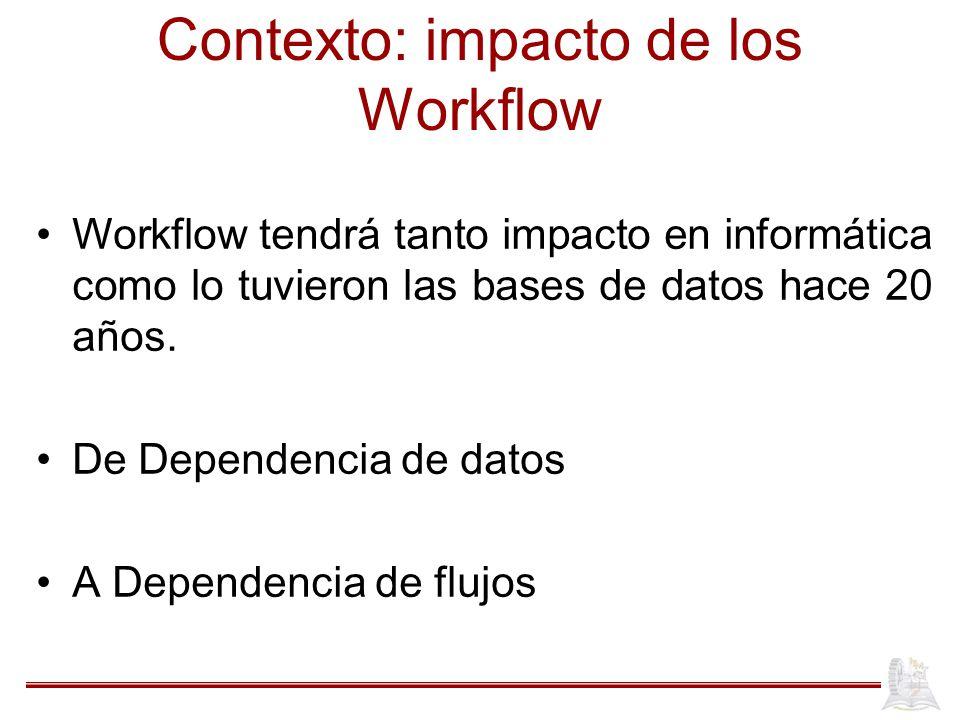 Contexto: impacto de los Workflow