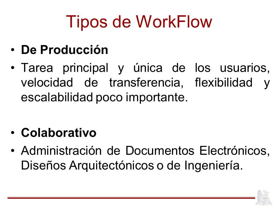 Tipos de WorkFlow De Producción