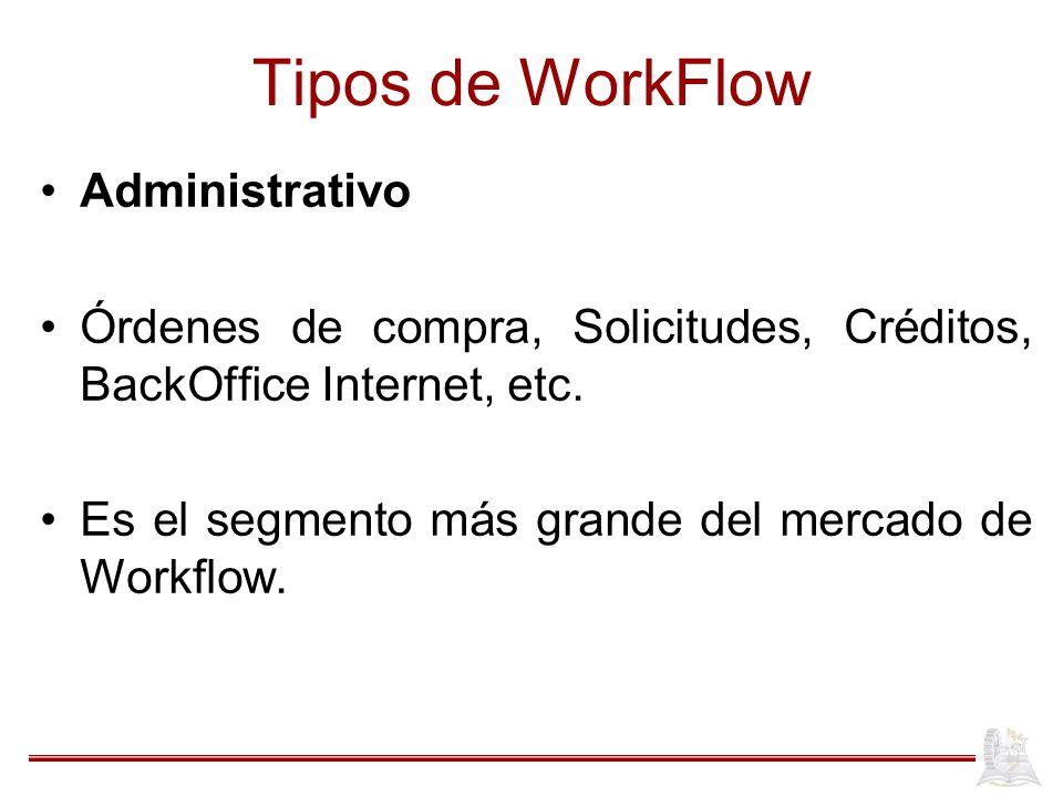 Tipos de WorkFlow Administrativo