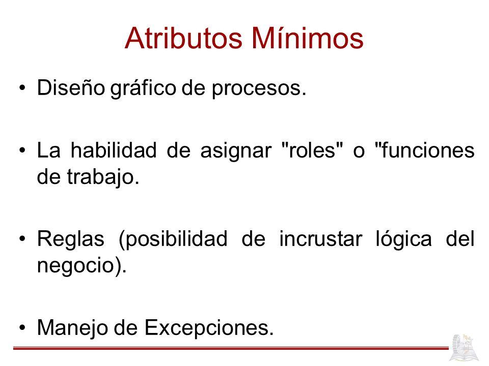 Atributos Mínimos Diseño gráfico de procesos.
