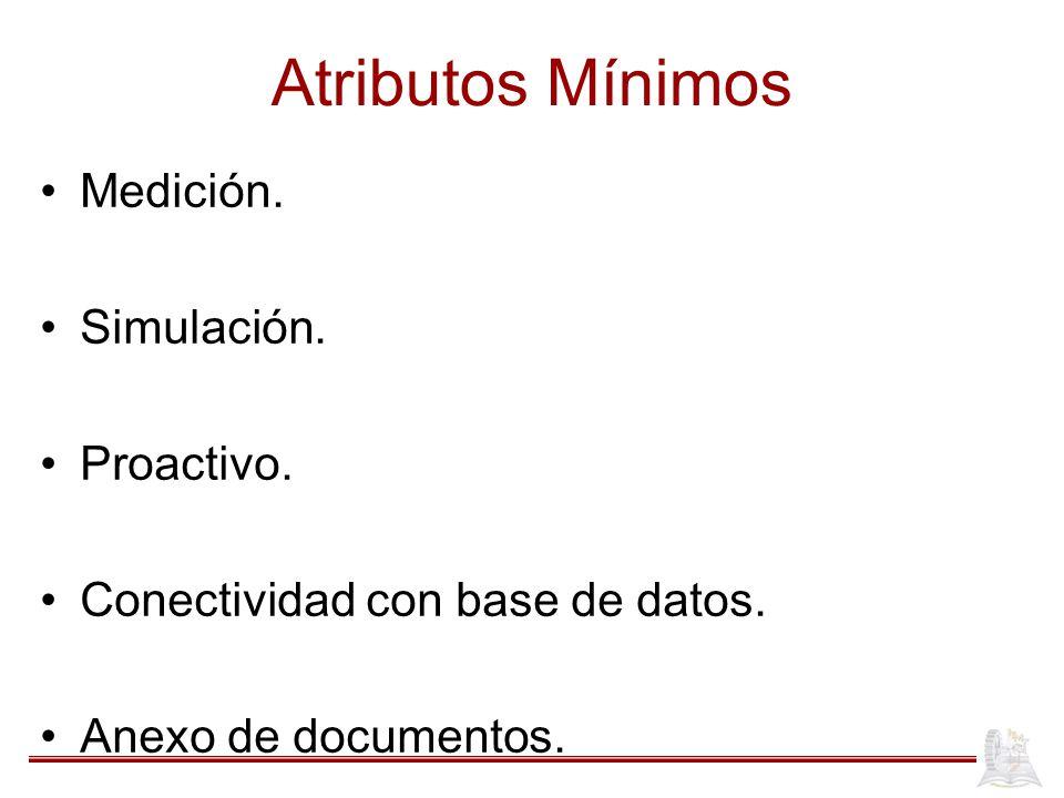 Atributos Mínimos Medición. Simulación. Proactivo.
