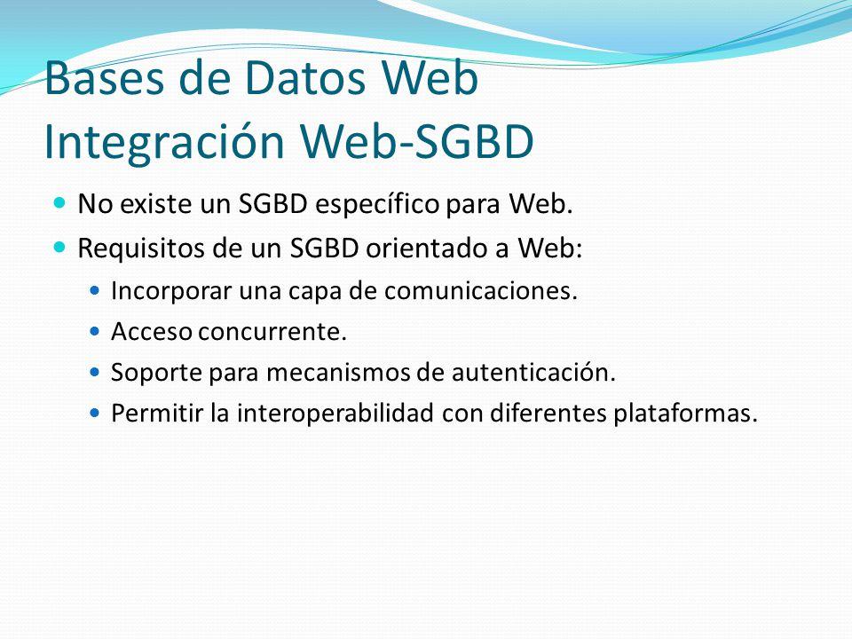 Bases de Datos Web Integración Web-SGBD
