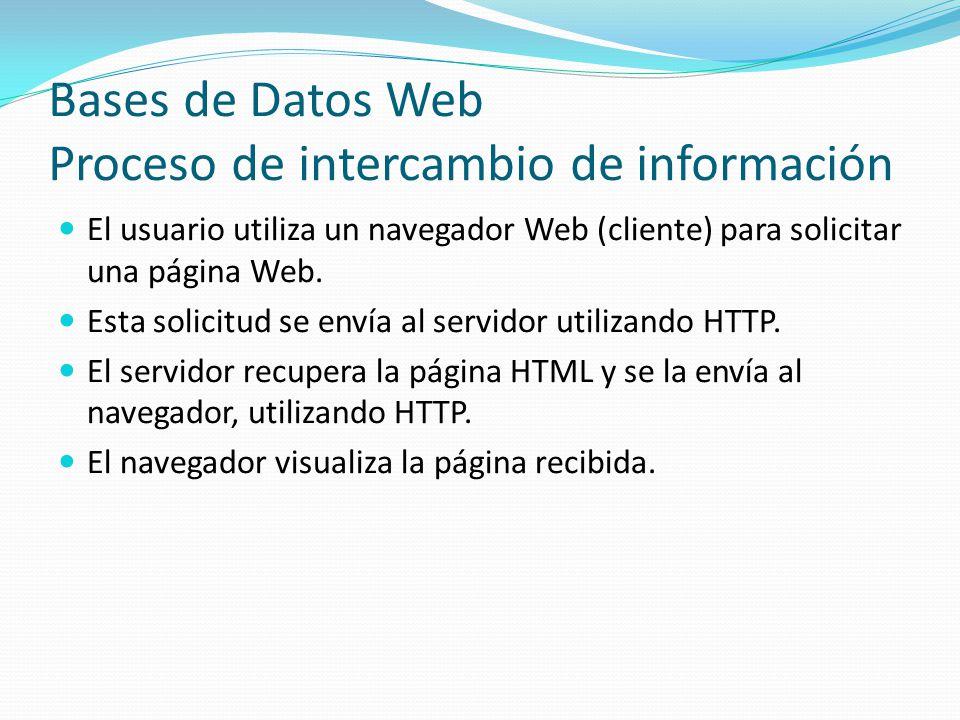 Bases de Datos Web Proceso de intercambio de información