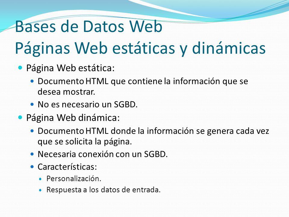 Bases de Datos Web Páginas Web estáticas y dinámicas