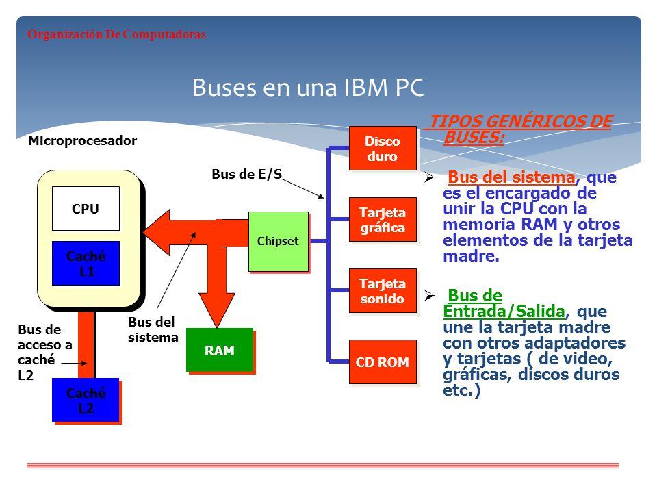 Buses en una IBM PC TIPOS GENÉRICOS DE BUSES: