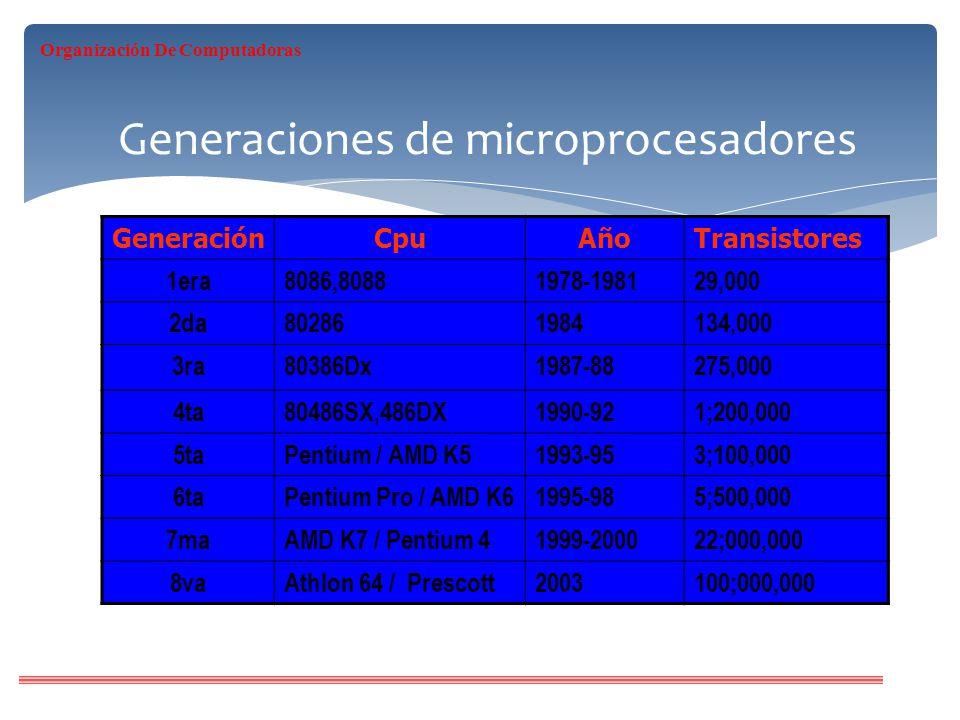 Generaciones de microprocesadores