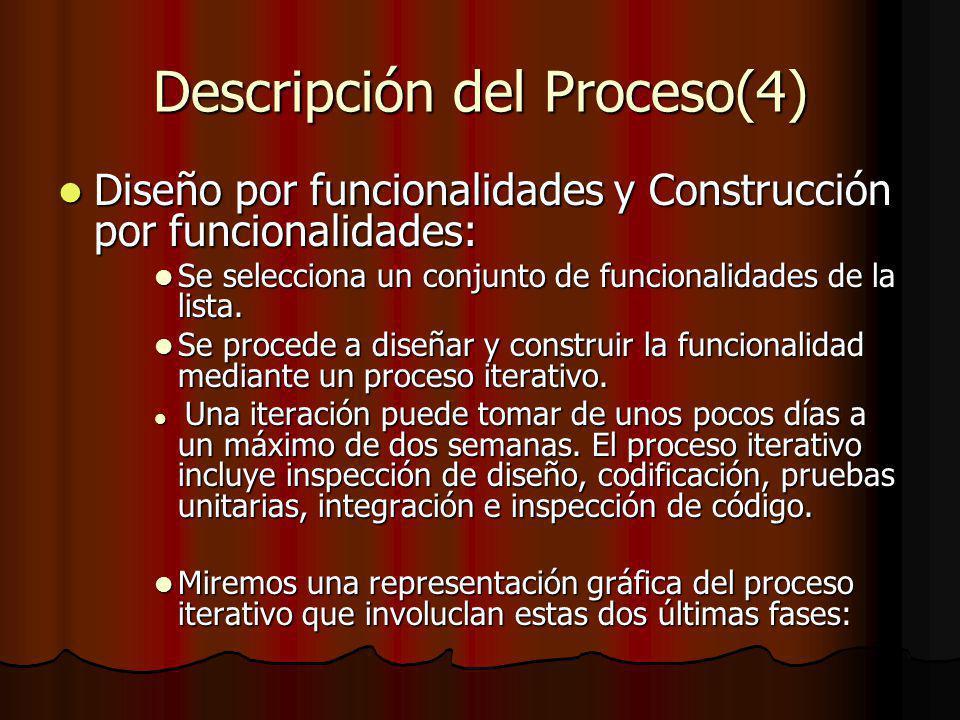 Descripción del Proceso(4)