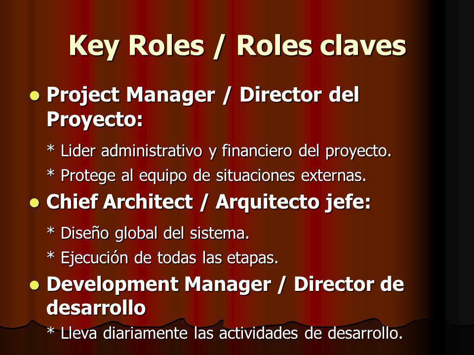 Key Roles / Roles claves