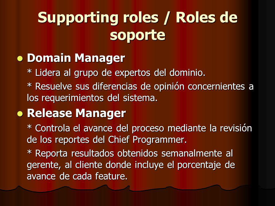 Supporting roles / Roles de soporte