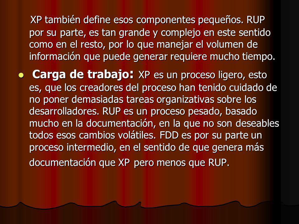 XP también define esos componentes pequeños