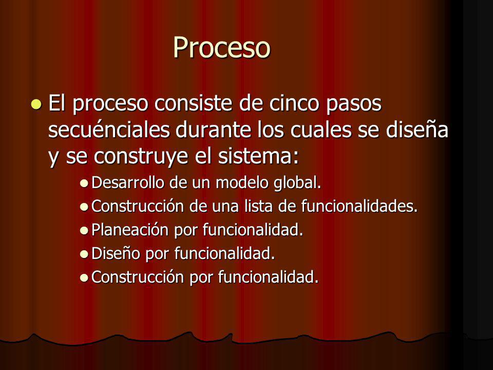 Proceso El proceso consiste de cinco pasos secuénciales durante los cuales se diseña y se construye el sistema: