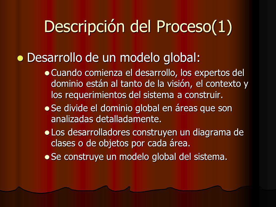 Descripción del Proceso(1)