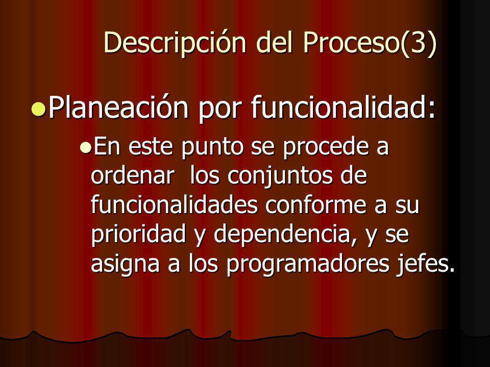 Descripción del Proceso(3)