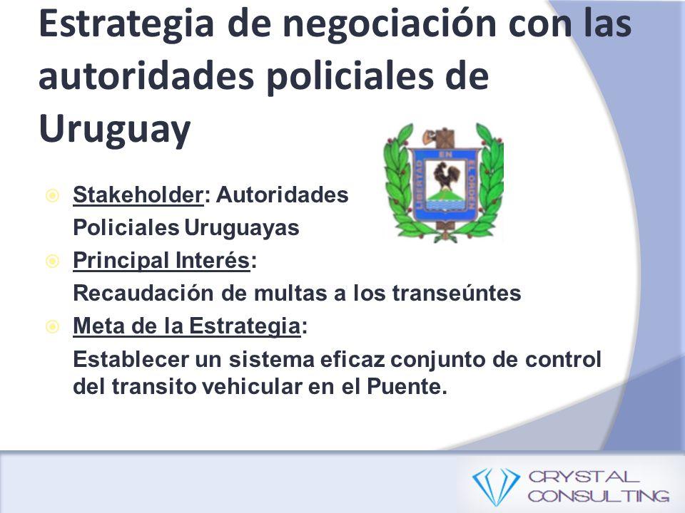 Estrategia de negociación con las autoridades policiales de Uruguay