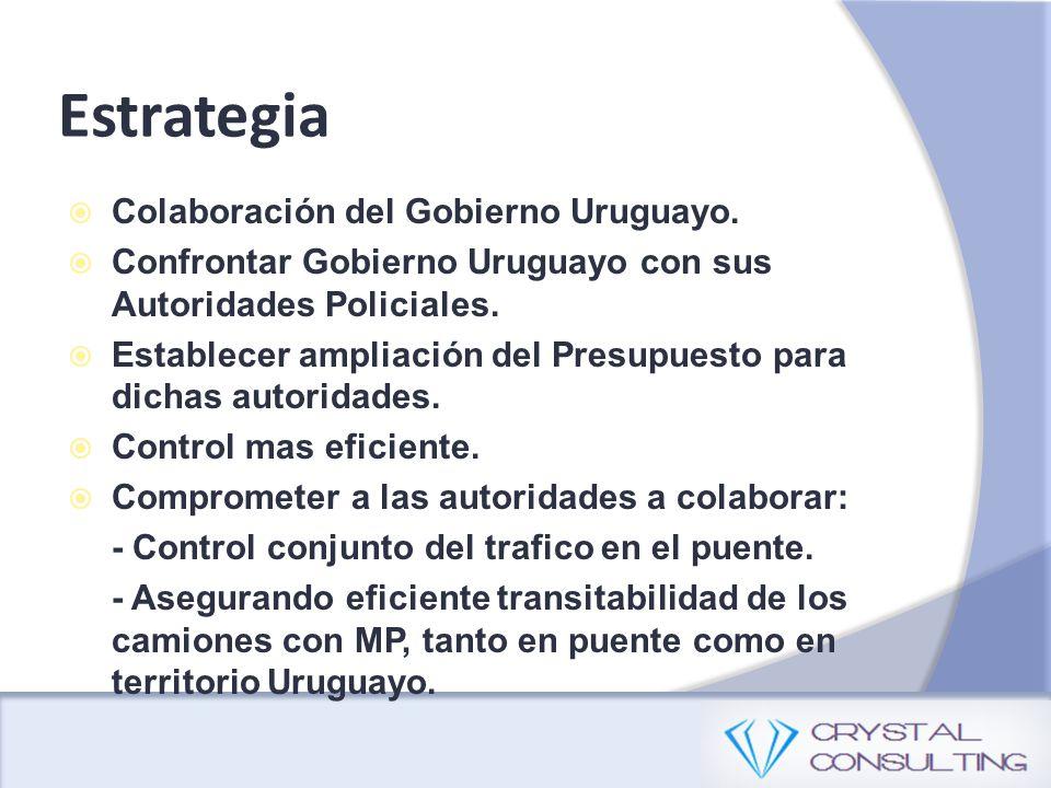 Estrategia Colaboración del Gobierno Uruguayo.
