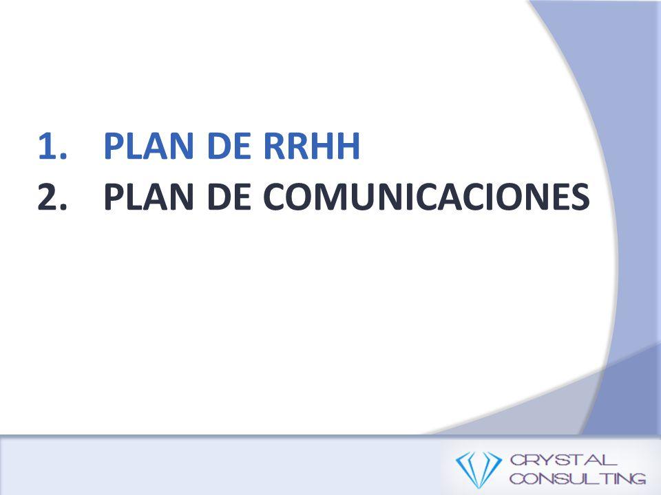 PLAN DE RRHH PLAN DE COMUNICACIONES