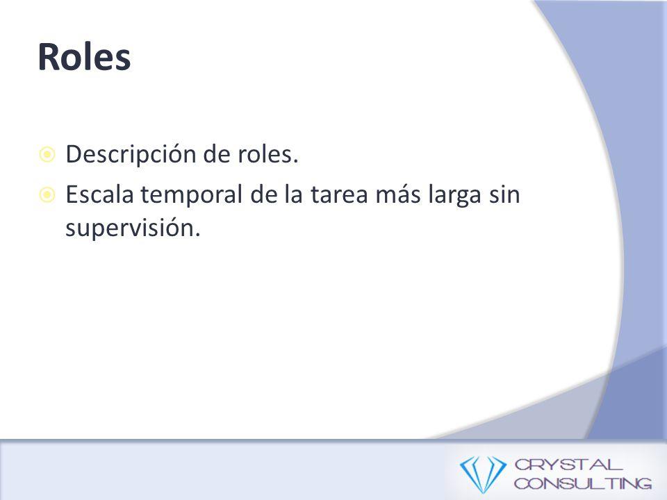 Roles Descripción de roles.
