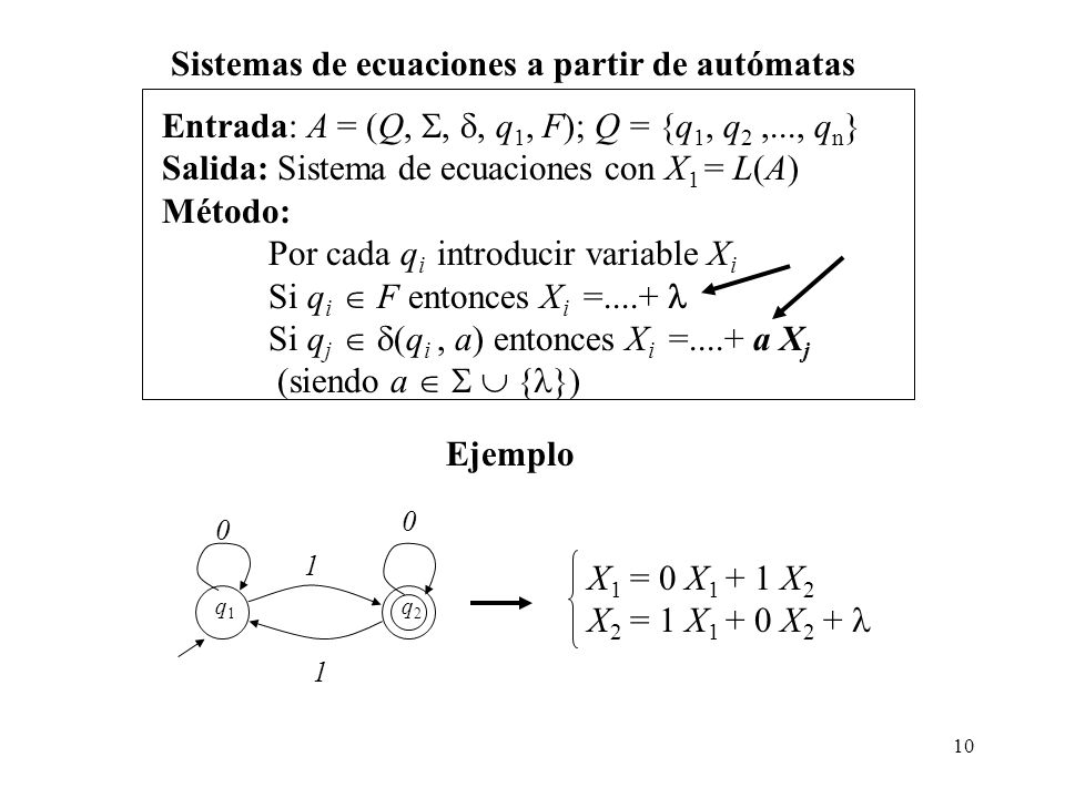 Sistemas de ecuaciones a partir de autómatas