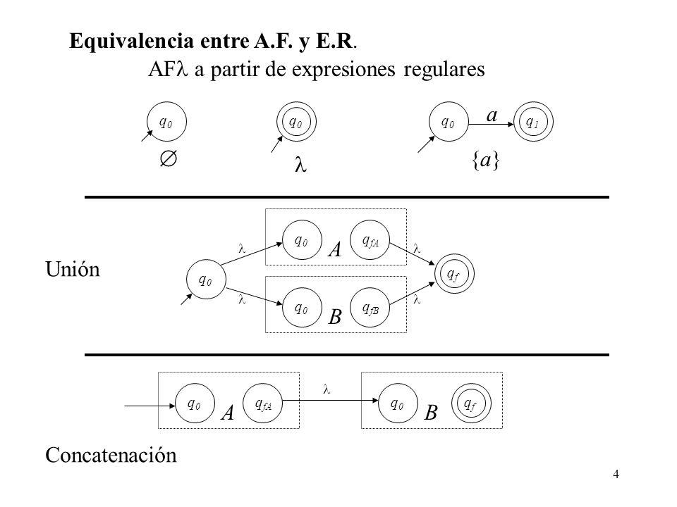 Equivalencia entre A.F. y E.R. AF a partir de expresiones regulares