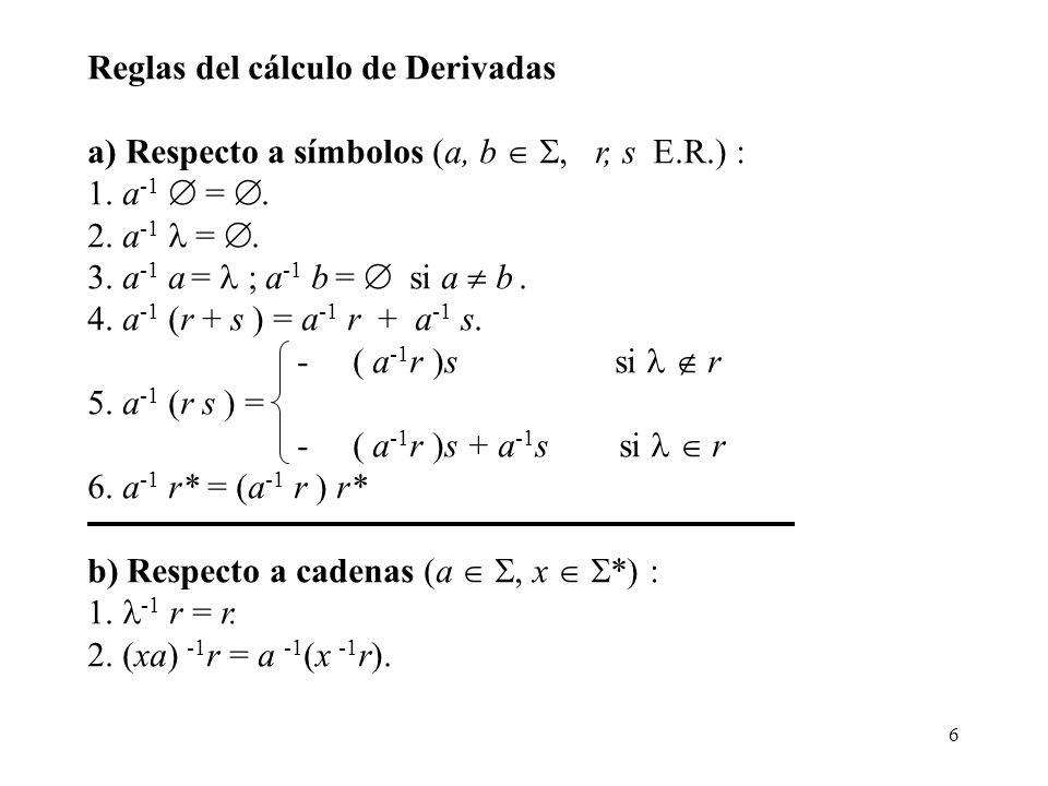 Reglas del cálculo de Derivadas