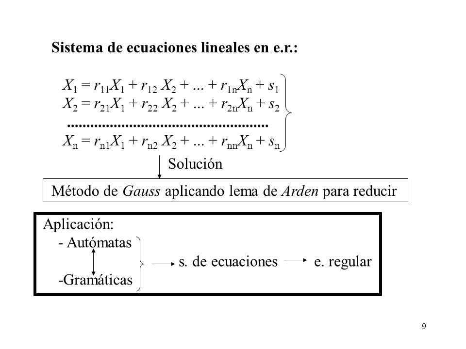 Sistema de ecuaciones lineales en e.r.: