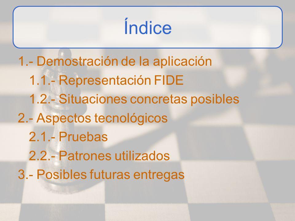 Índice 1.- Demostración de la aplicación 1.1.- Representación FIDE