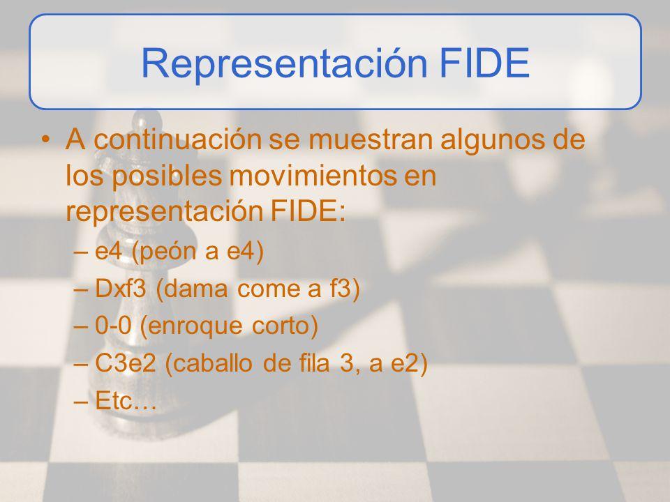 Representación FIDE A continuación se muestran algunos de los posibles movimientos en representación FIDE: