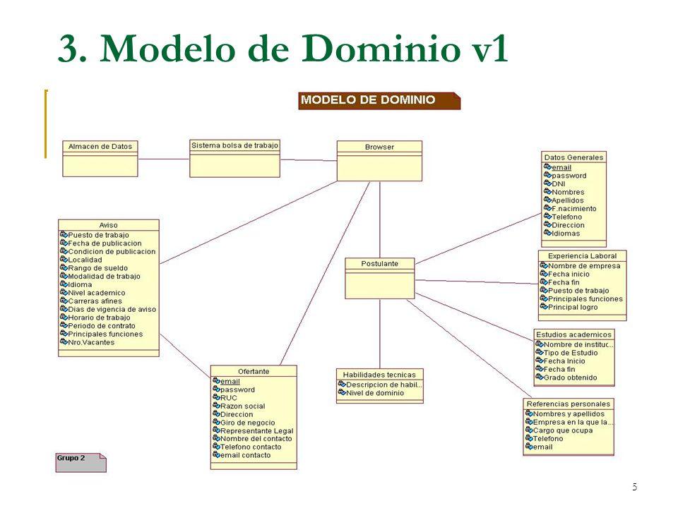 3. Modelo de Dominio v1