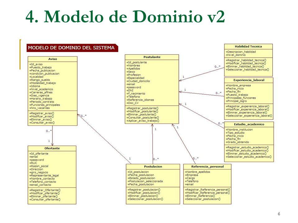 4. Modelo de Dominio v2