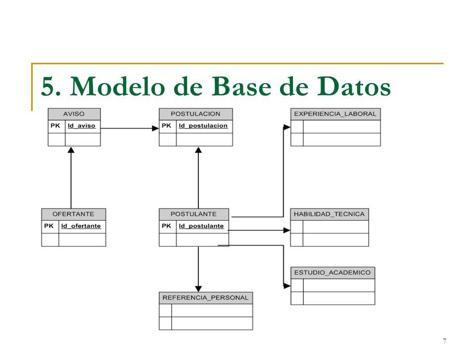 5. Modelo de Base de Datos