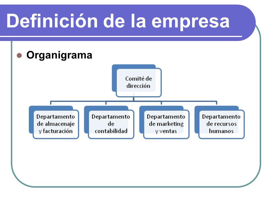 Definición de la empresa