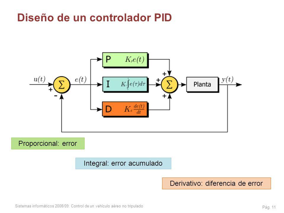 Diseño de un controlador PID