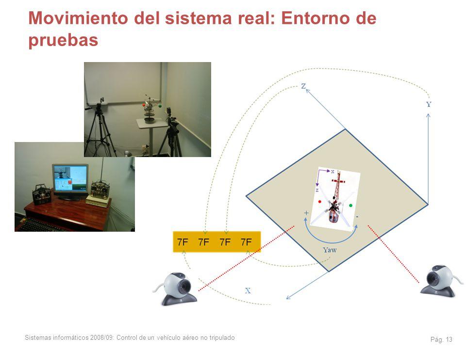 Movimiento del sistema real: Entorno de pruebas