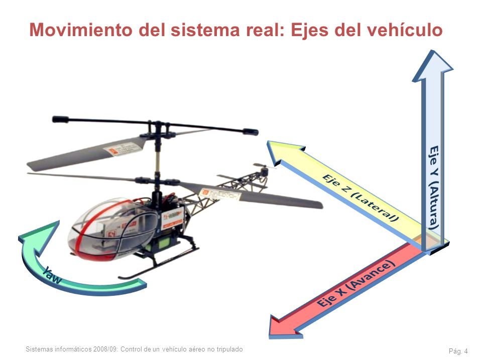 Movimiento del sistema real: Ejes del vehículo