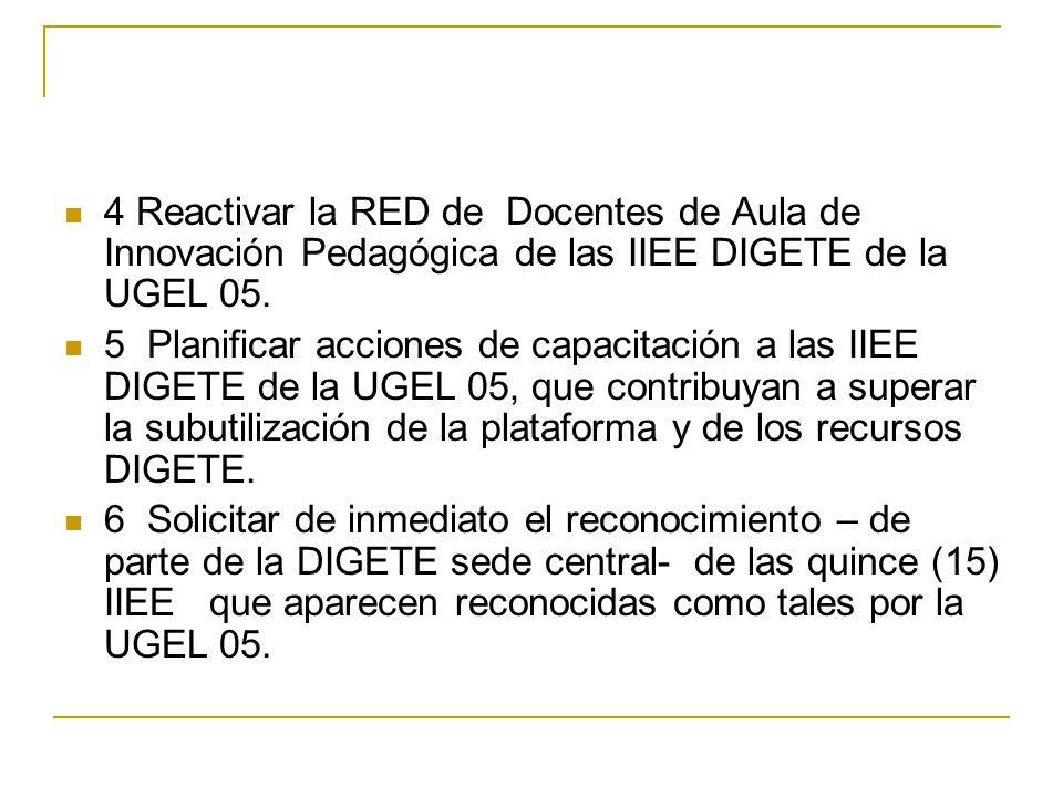 4 Reactivar la RED de Docentes de Aula de Innovación Pedagógica de las IIEE DIGETE de la UGEL 05.