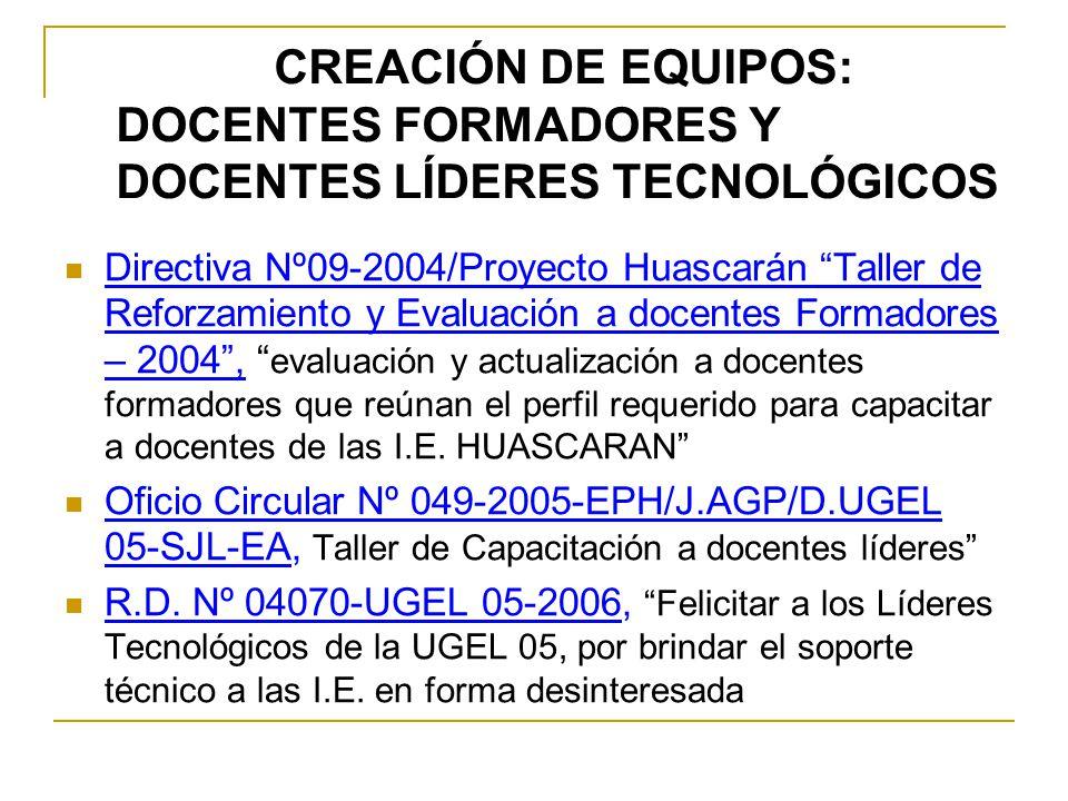 CREACIÓN DE EQUIPOS: DOCENTES FORMADORES Y DOCENTES LÍDERES TECNOLÓGICOS