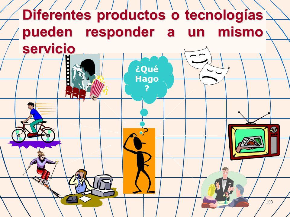 Diferentes productos o tecnologías pueden responder a un mismo servicio