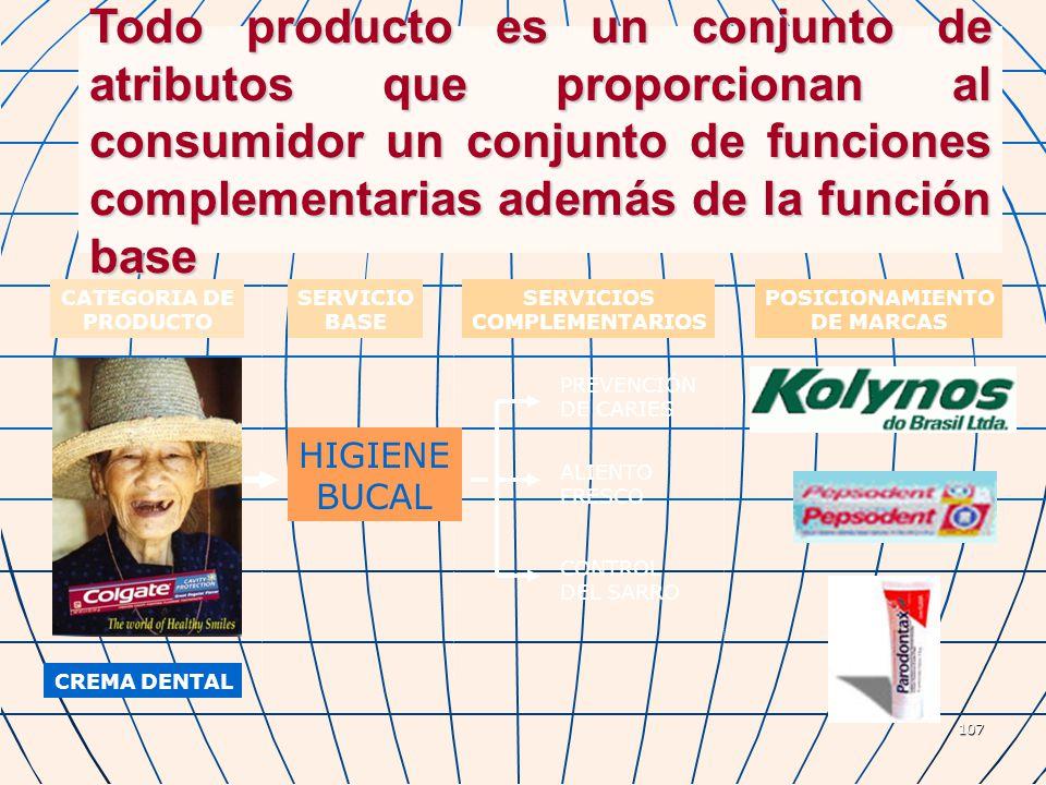 Todo producto es un conjunto de atributos que proporcionan al consumidor un conjunto de funciones complementarias además de la función base