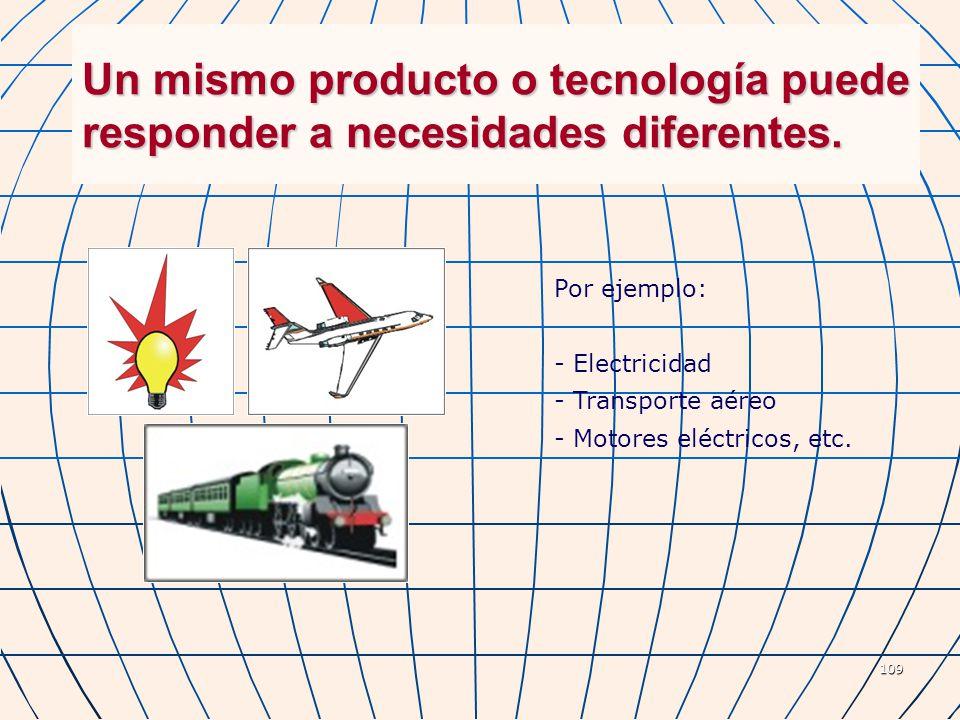 Un mismo producto o tecnología puede responder a necesidades diferentes.