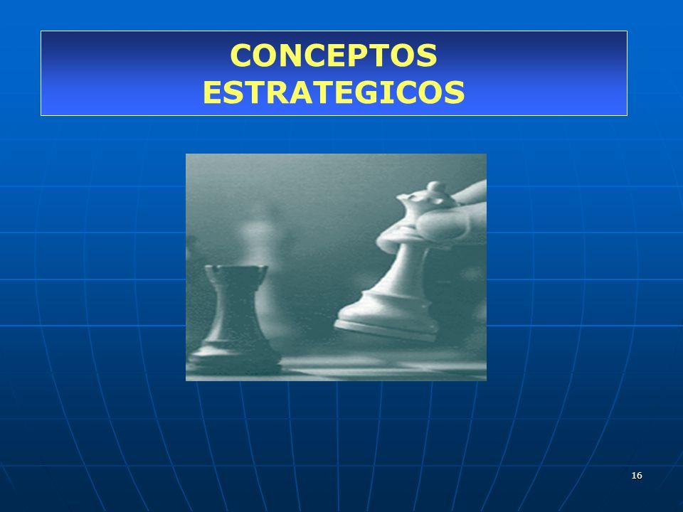 CONCEPTOS ESTRATEGICOS