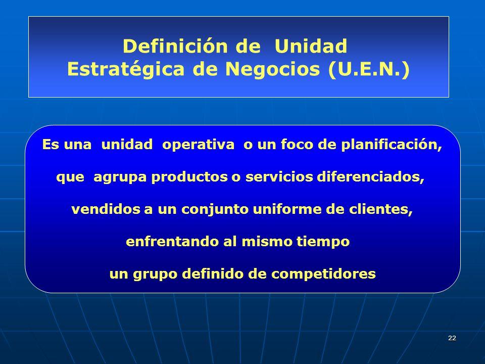 Definición de Unidad Estratégica de Negocios (U.E.N.)