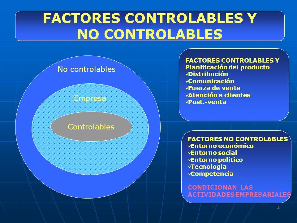 FACTORES CONTROLABLES Y