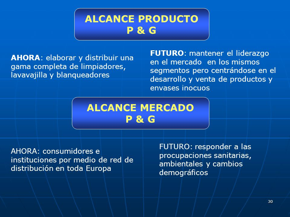 ALCANCE PRODUCTO P & G ALCANCE MERCADO P & G