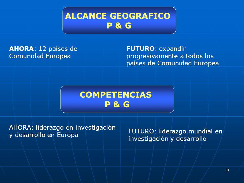 ALCANCE GEOGRAFICO P & G COMPETENCIAS P & G